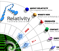 Relativity Website